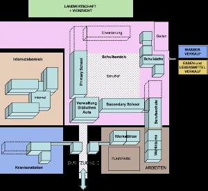 Web Bauliche Anlage neu1